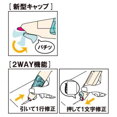 ペン型修正テープ ホワイパーPT 構造