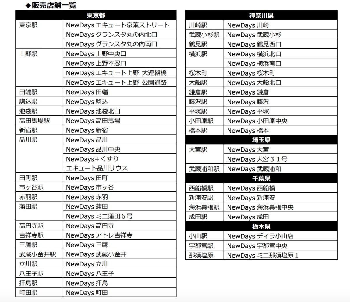 JR東日本 Suicaのペンギングッズ販売店舗一覧