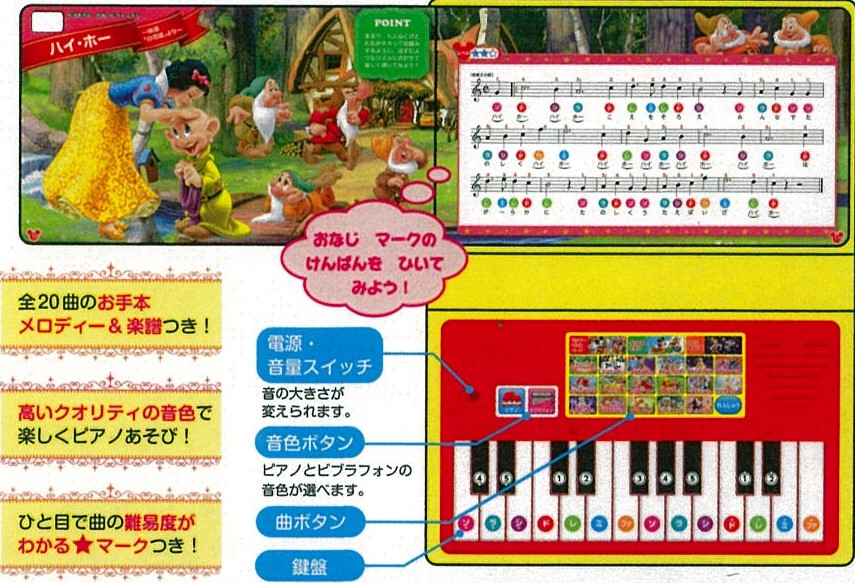ディズニー&クラシック名曲 はじめてのピアノえほん 内容