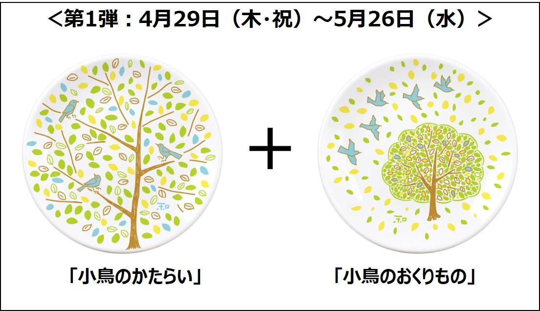 春の彩り小皿セットプレゼントキャンペーン 第1弾