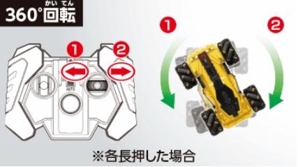 タカラトミー「縦横無尽!ガンガンタンク レーザーバトルセット」360度回転